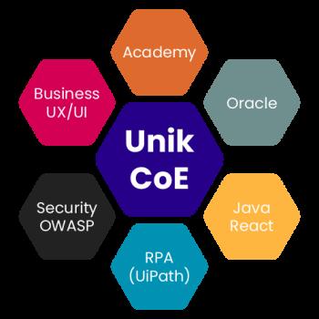 CoE Java and React - Low-Code Development
